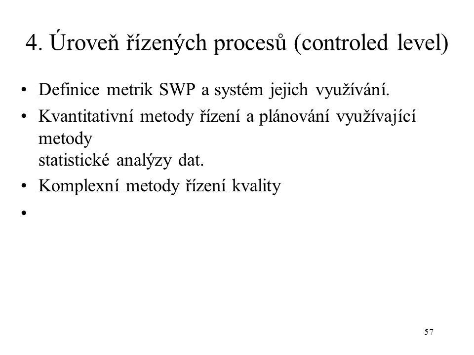 4. Úroveň řízených procesů (controled level)