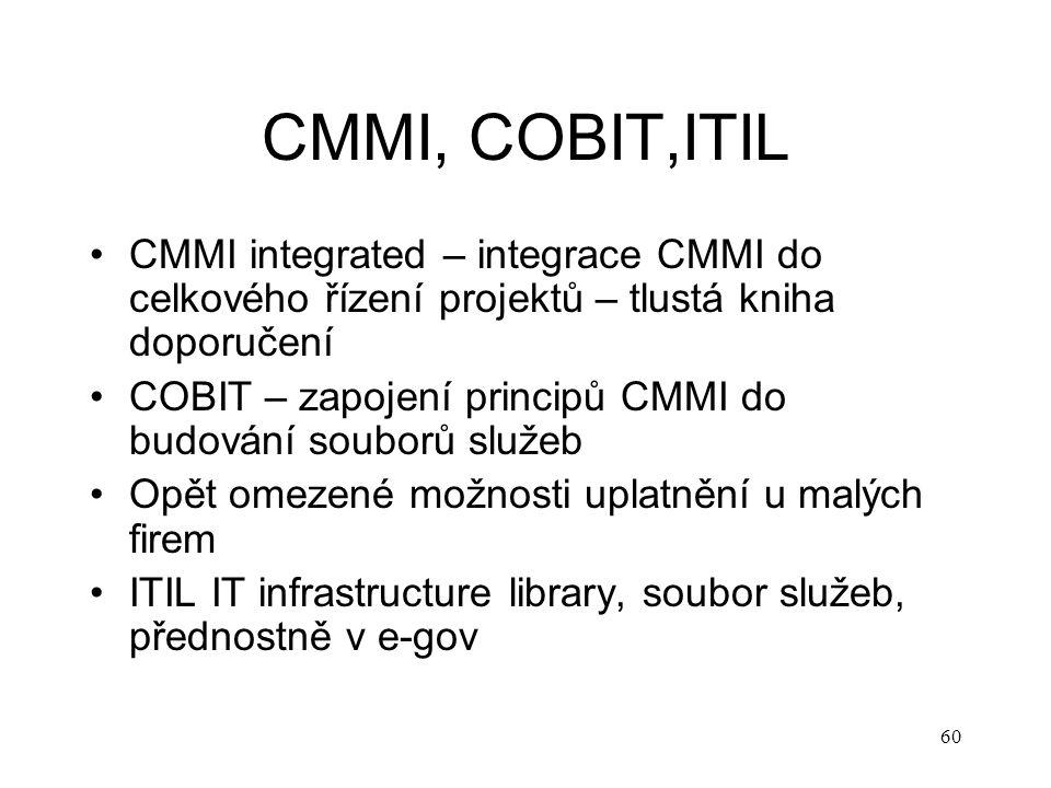 CMMI, COBIT,ITIL CMMI integrated – integrace CMMI do celkového řízení projektů – tlustá kniha doporučení.