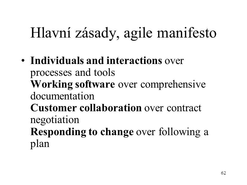 Hlavní zásady, agile manifesto