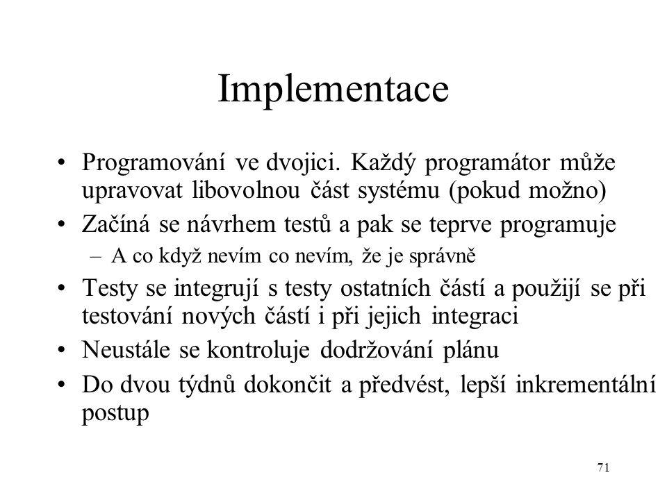 Implementace Programování ve dvojici. Každý programátor může upravovat libovolnou část systému (pokud možno)