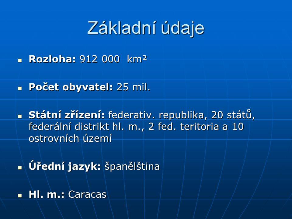 Základní údaje Rozloha: 912 000 km² Počet obyvatel: 25 mil.