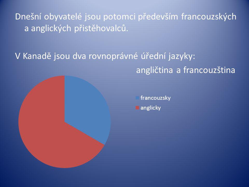 Dnešní obyvatelé jsou potomci především francouzských a anglických přistěhovalců.