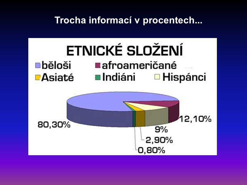 Trocha informací v procentech...