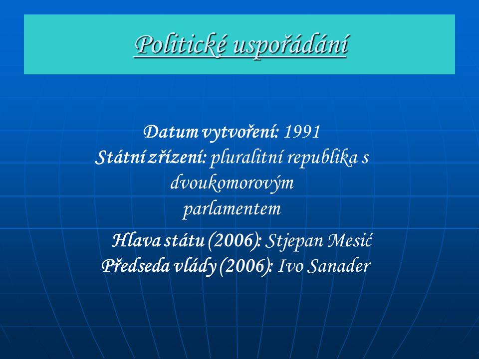 Politické uspořádání Datum vytvoření: 1991