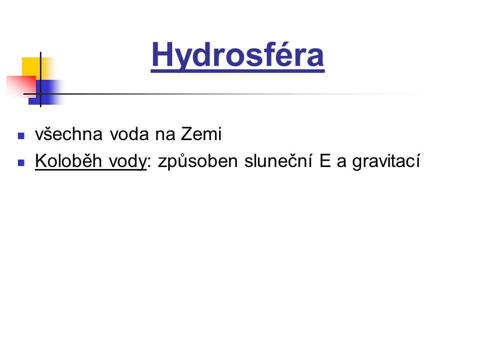 Hydrosféra všechna voda na Zemi