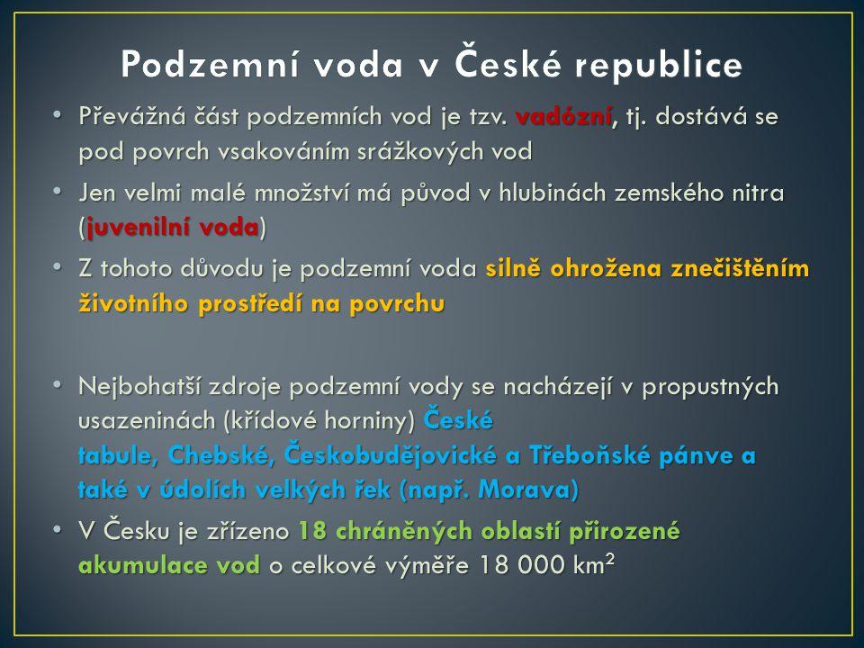 Podzemní voda v České republice