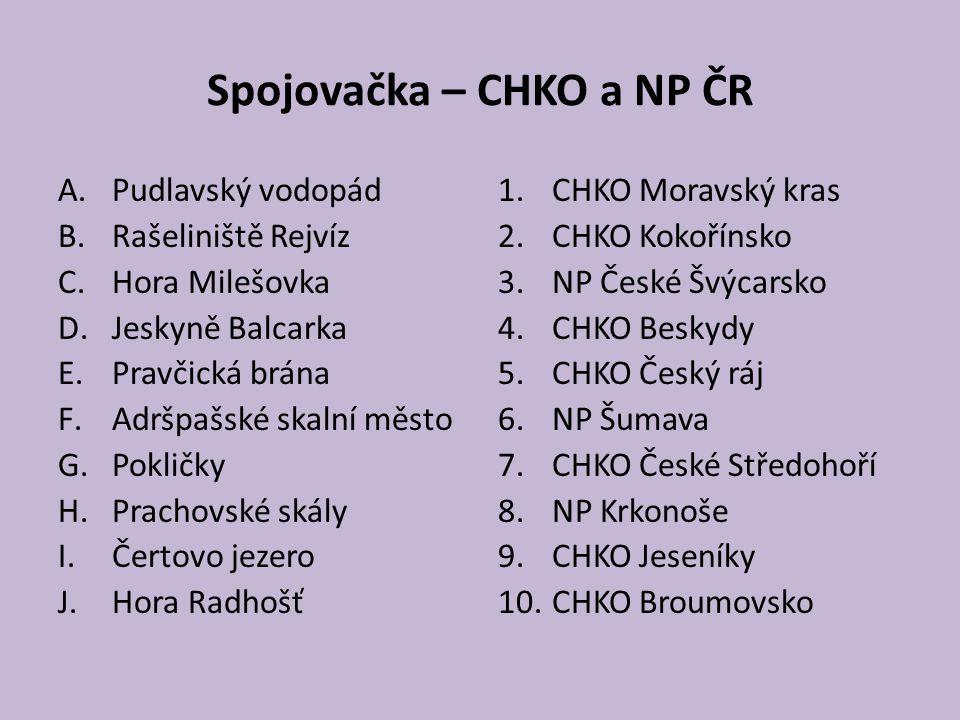 Spojovačka – CHKO a NP ČR