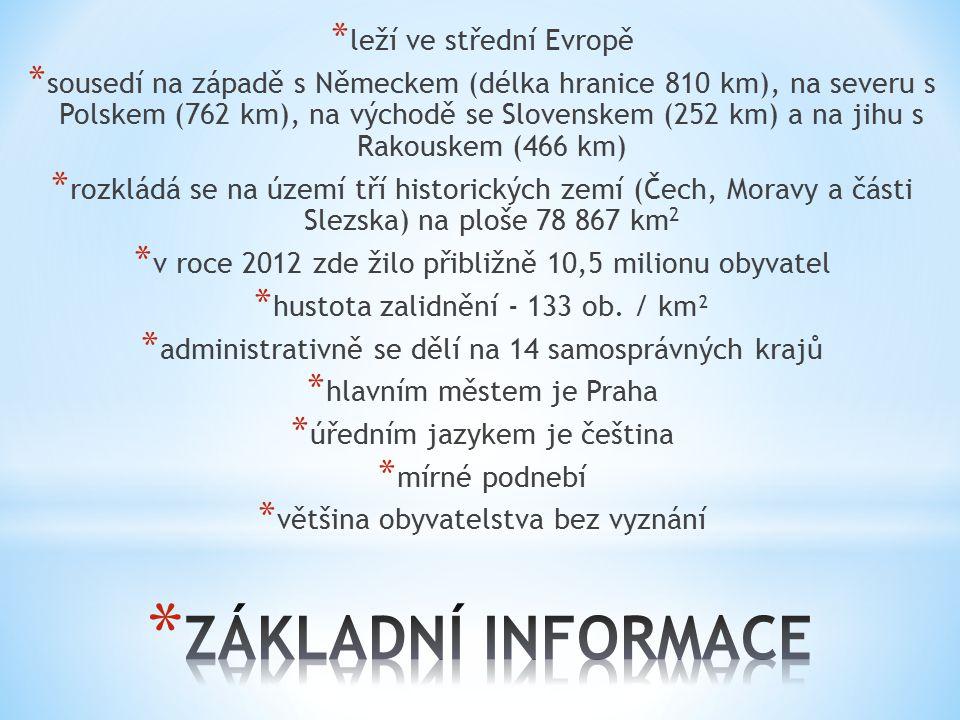 ZÁKLADNÍ INFORMACE leží ve střední Evropě
