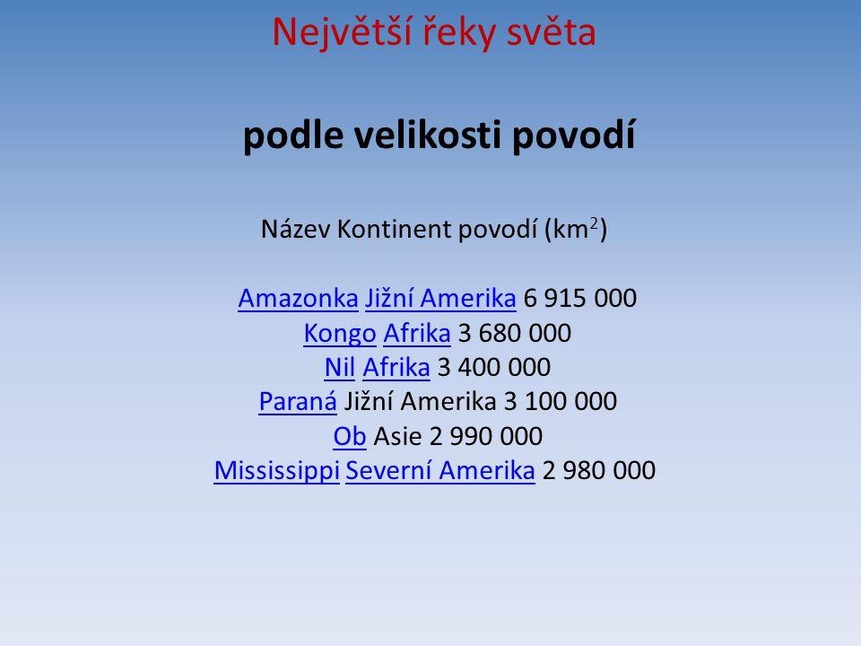 Největší řeky světa podle velikosti povodí Název Kontinent povodí (km2) Amazonka Jižní Amerika 6 915 000 Kongo Afrika 3 680 000 Nil Afrika 3 400 000 Paraná Jižní Amerika 3 100 000 Ob Asie 2 990 000 Mississippi Severní Amerika 2 980 000