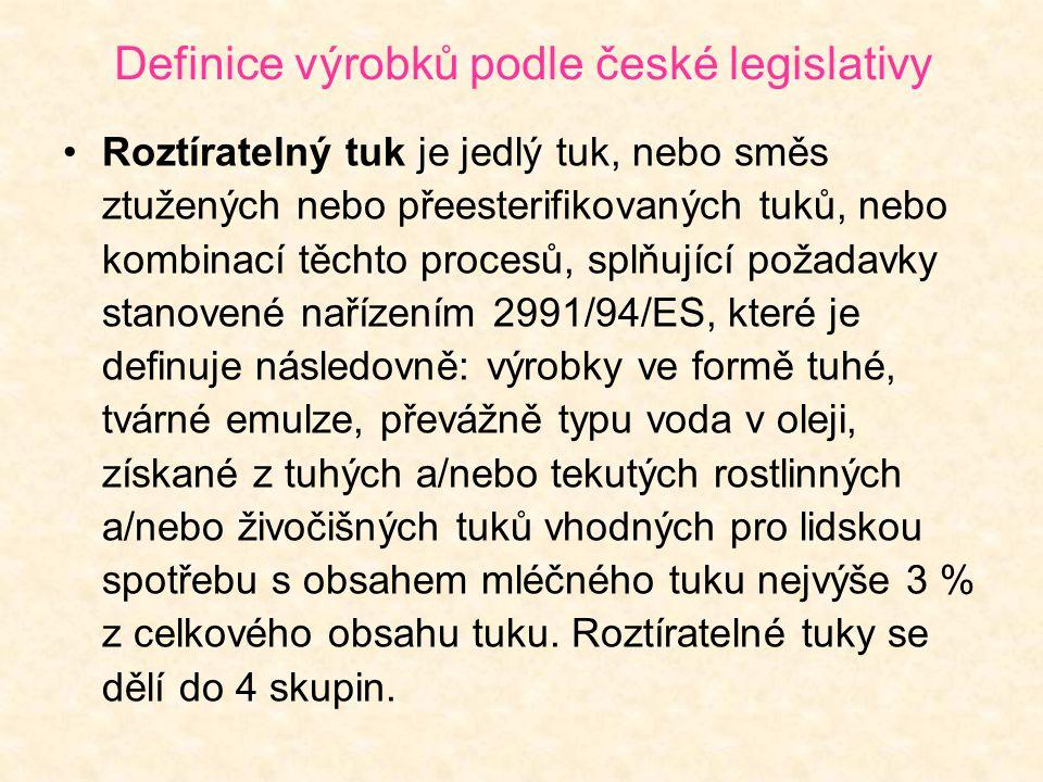 Definice výrobků podle české legislativy