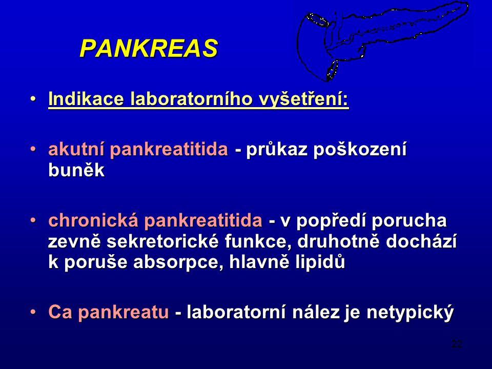 PANKREAS Indikace laboratorního vyšetření: