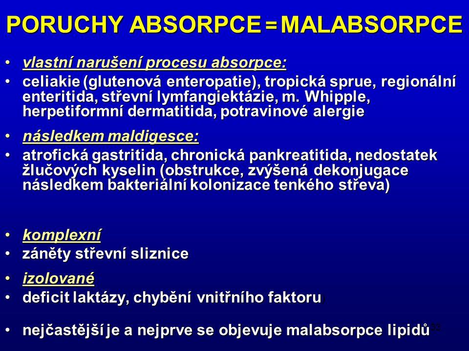 PORUCHY ABSORPCE = MALABSORPCE