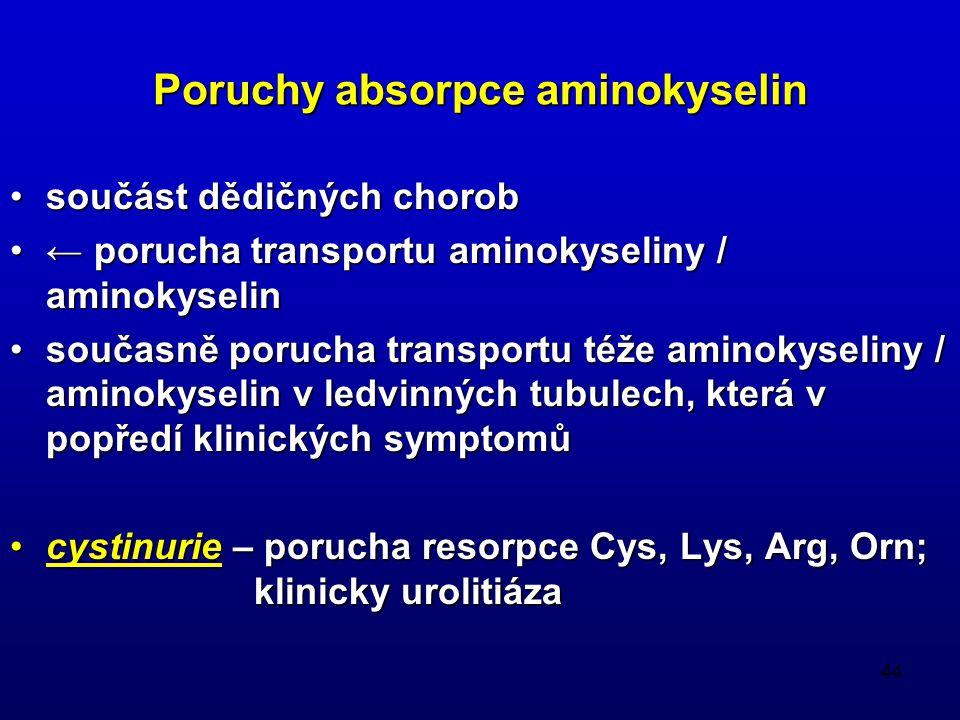 Poruchy absorpce aminokyselin