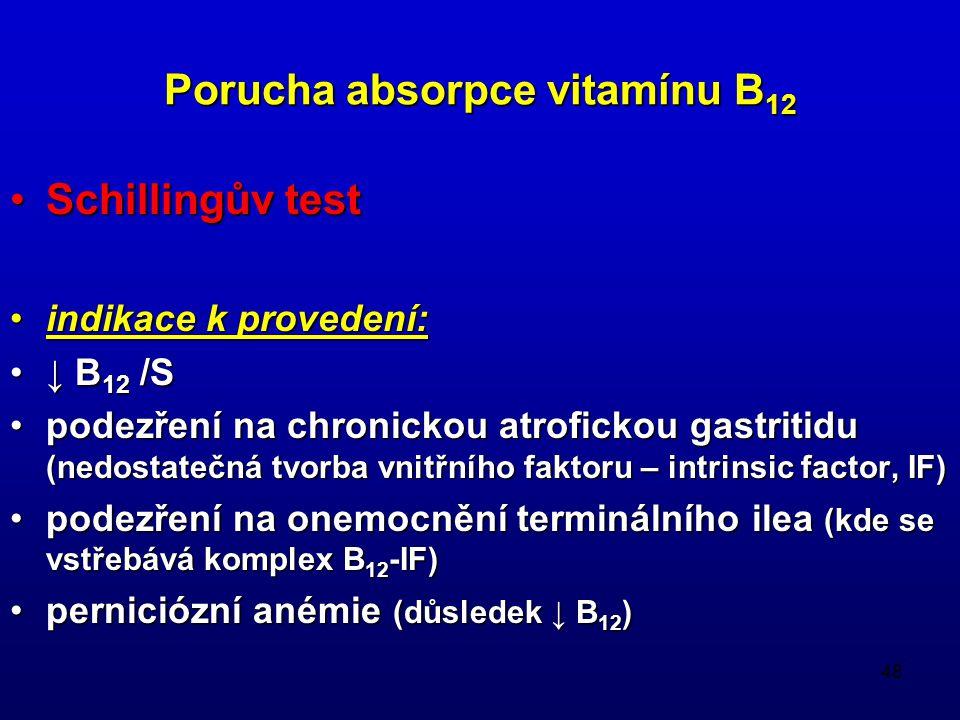Porucha absorpce vitamínu B12