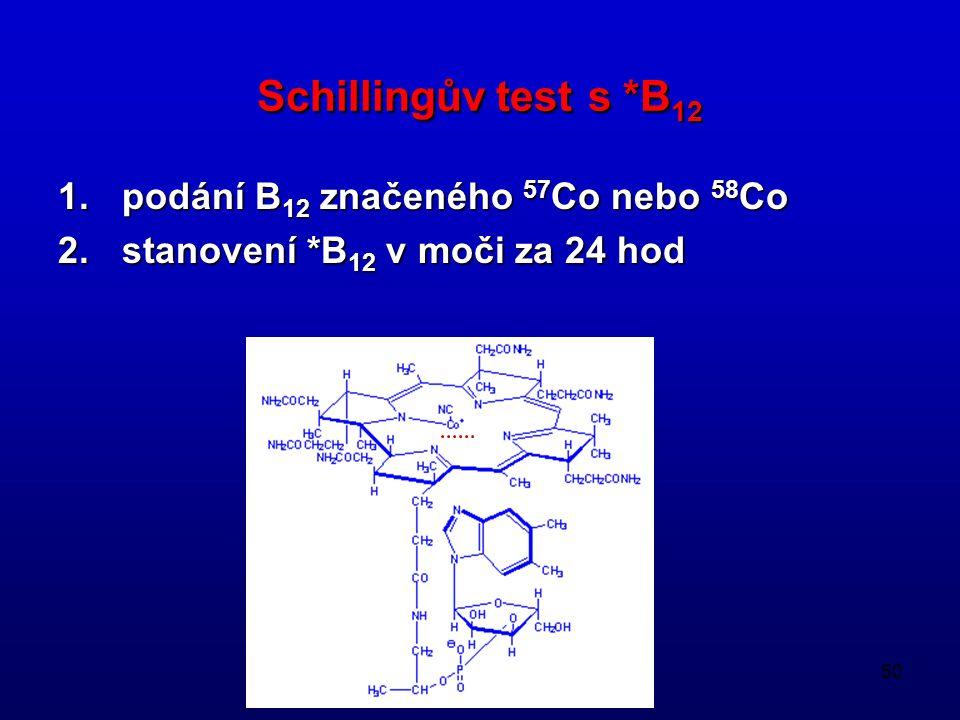 Schillingův test s *B12 podání B12 značeného 57Co nebo 58Co