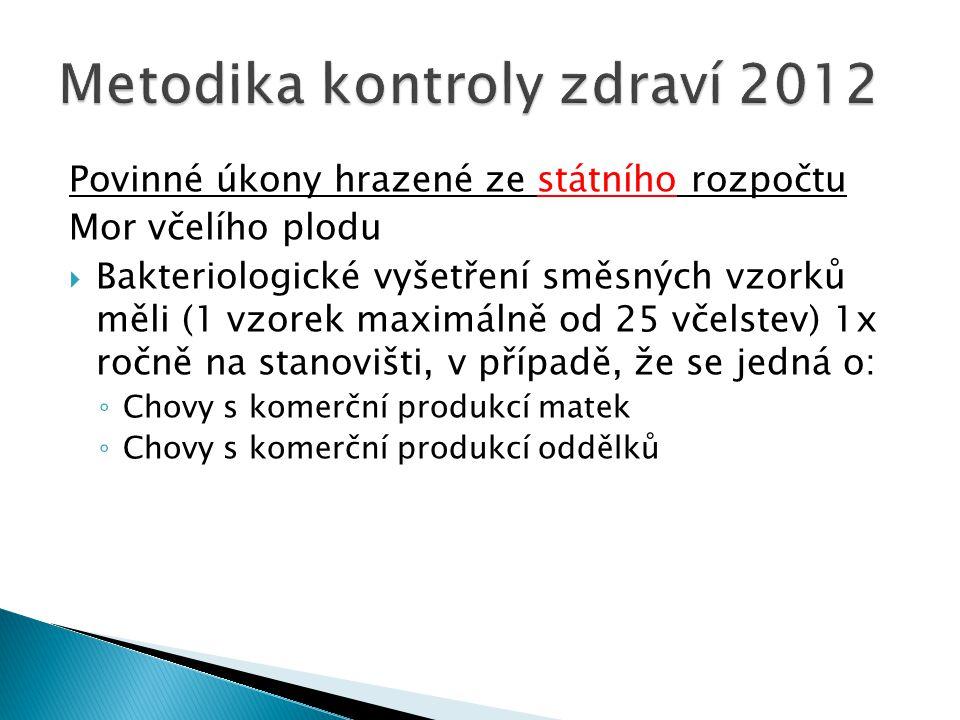 Metodika kontroly zdraví 2012