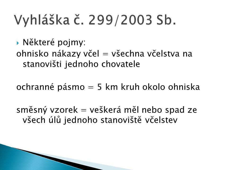 Vyhláška č. 299/2003 Sb. Některé pojmy: