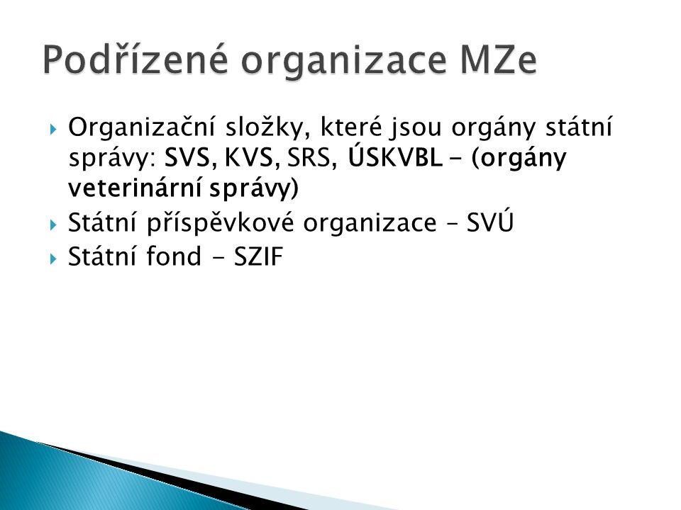 Podřízené organizace MZe