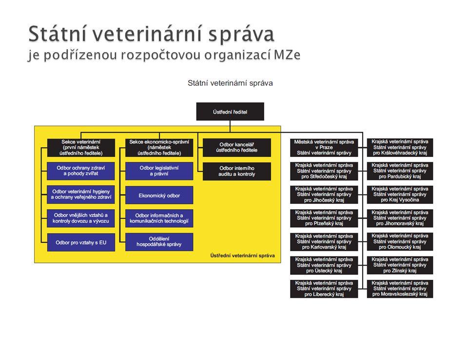 Státní veterinární správa je podřízenou rozpočtovou organizací MZe