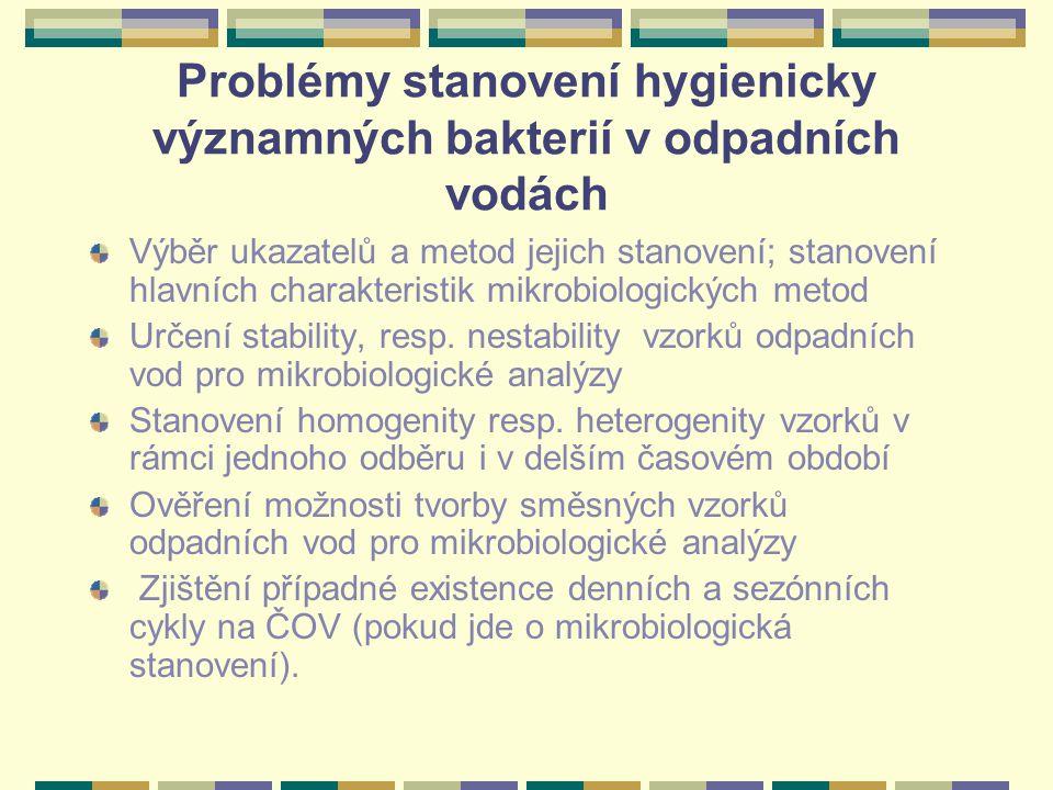 Problémy stanovení hygienicky významných bakterií v odpadních vodách