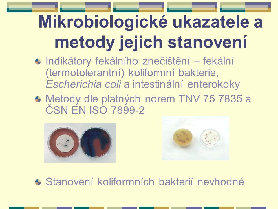 Mikrobiologické ukazatele a metody jejich stanovení