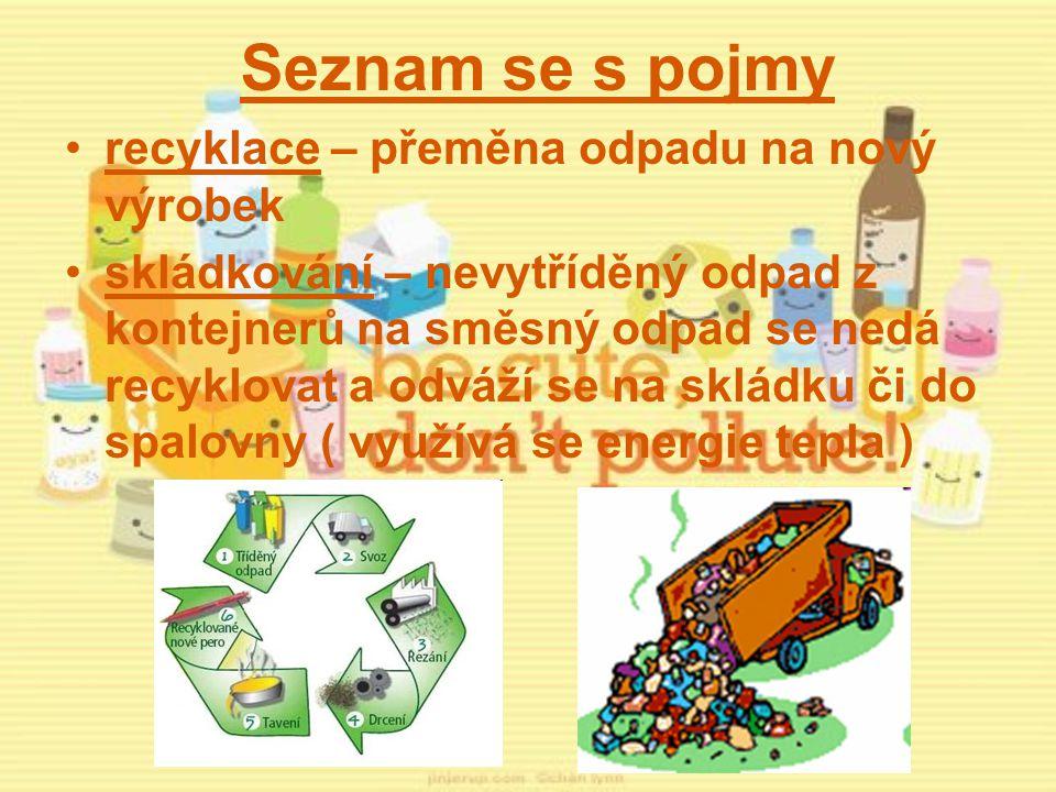 Seznam se s pojmy recyklace – přeměna odpadu na nový výrobek