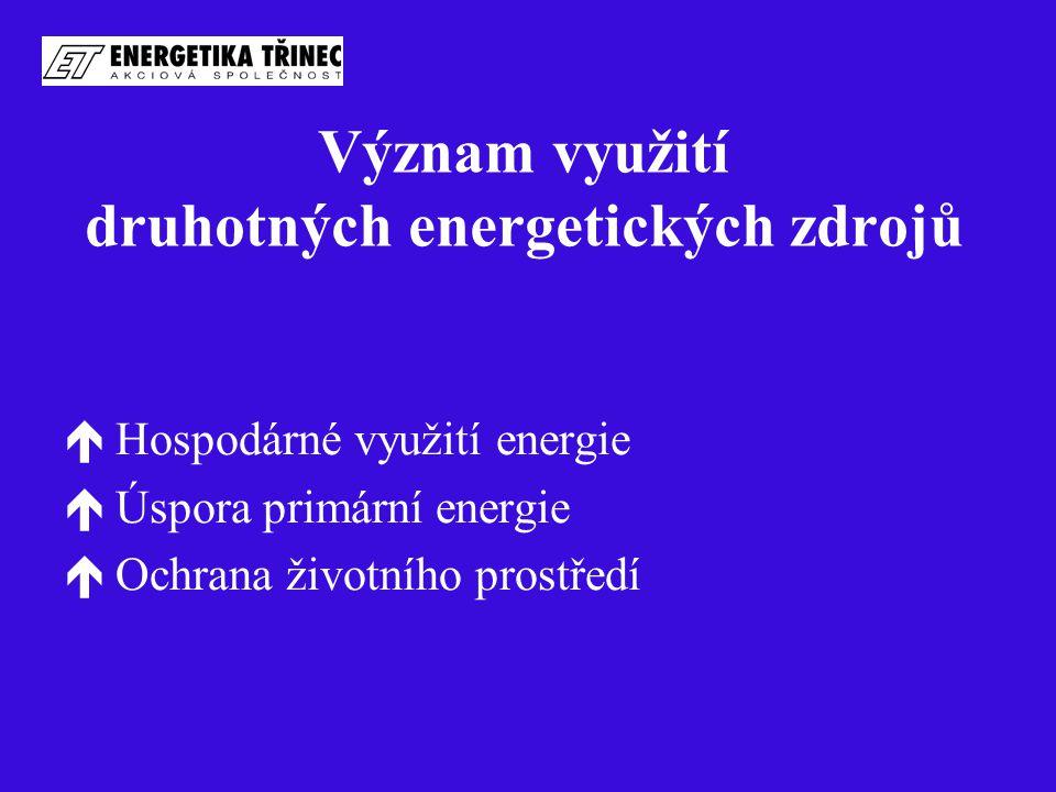 Význam využití druhotných energetických zdrojů