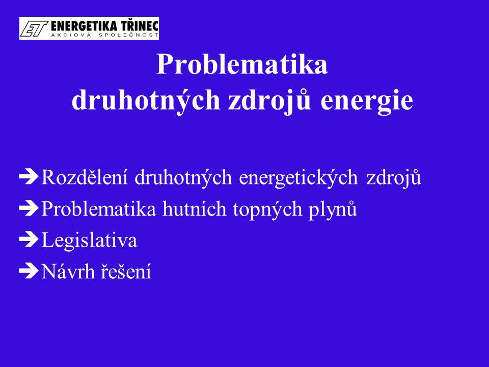Problematika druhotných zdrojů energie
