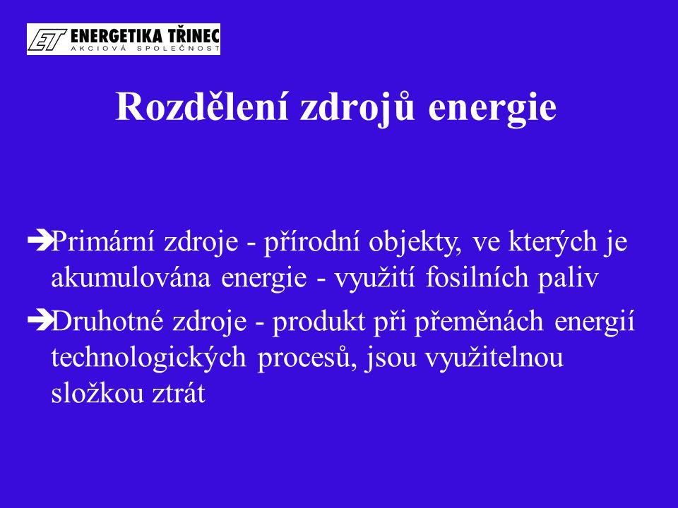 Rozdělení zdrojů energie