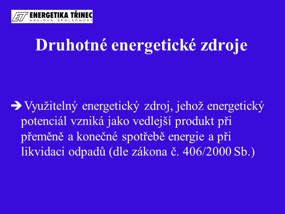 Druhotné energetické zdroje