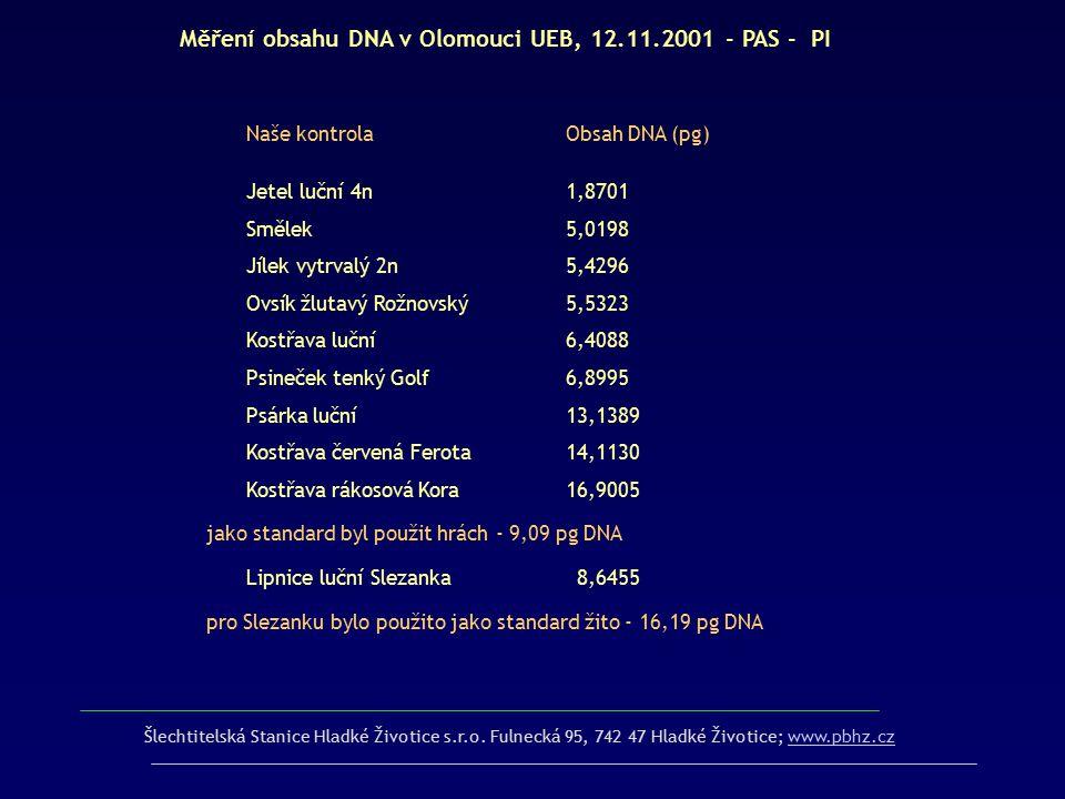 Měření obsahu DNA v Olomouci UEB, 12.11.2001 - PAS - PI