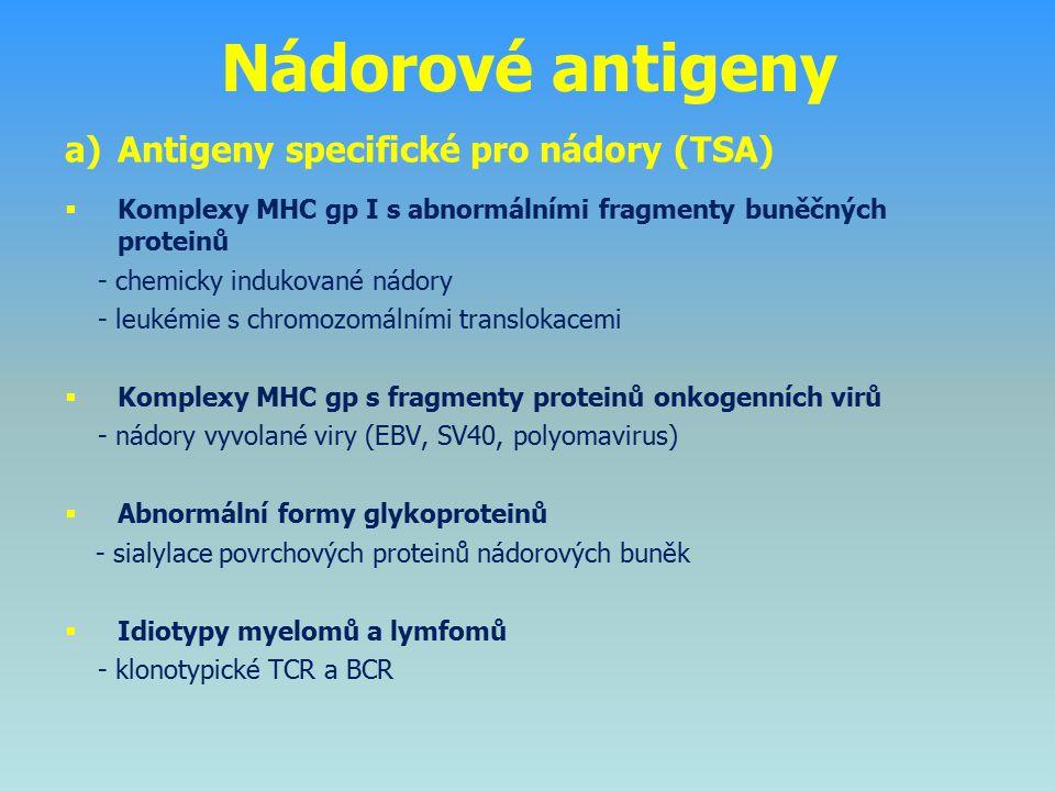 Nádorové antigeny Antigeny specifické pro nádory (TSA)