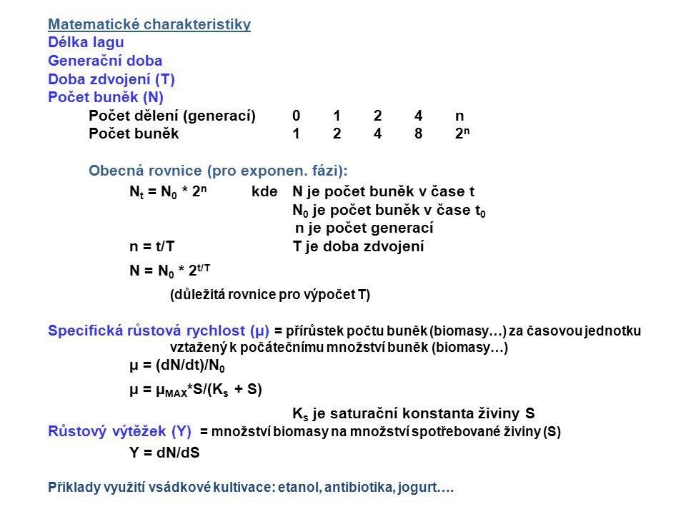 Matematické charakteristiky Délka lagu Generační doba