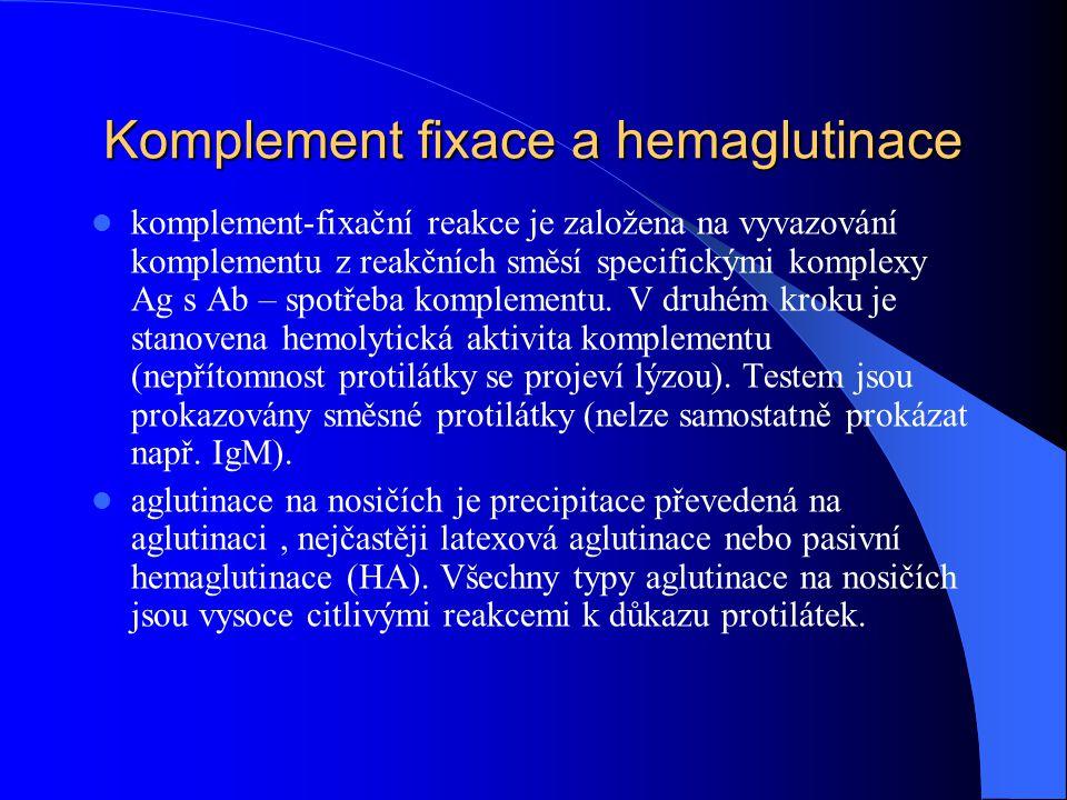 Komplement fixace a hemaglutinace
