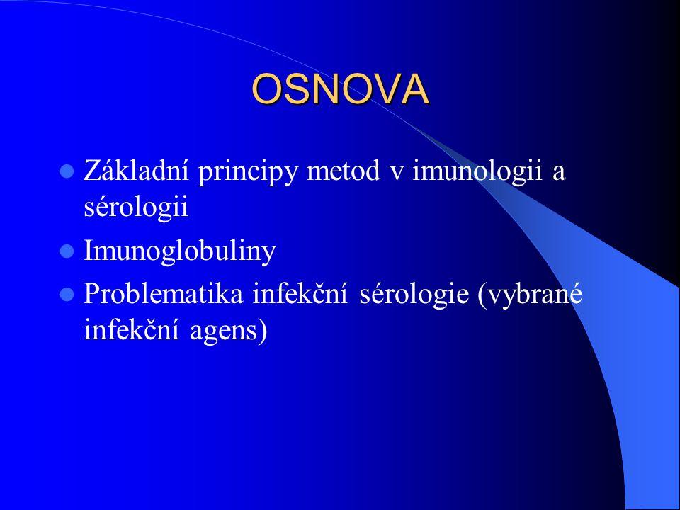 OSNOVA Základní principy metod v imunologii a sérologii Imunoglobuliny