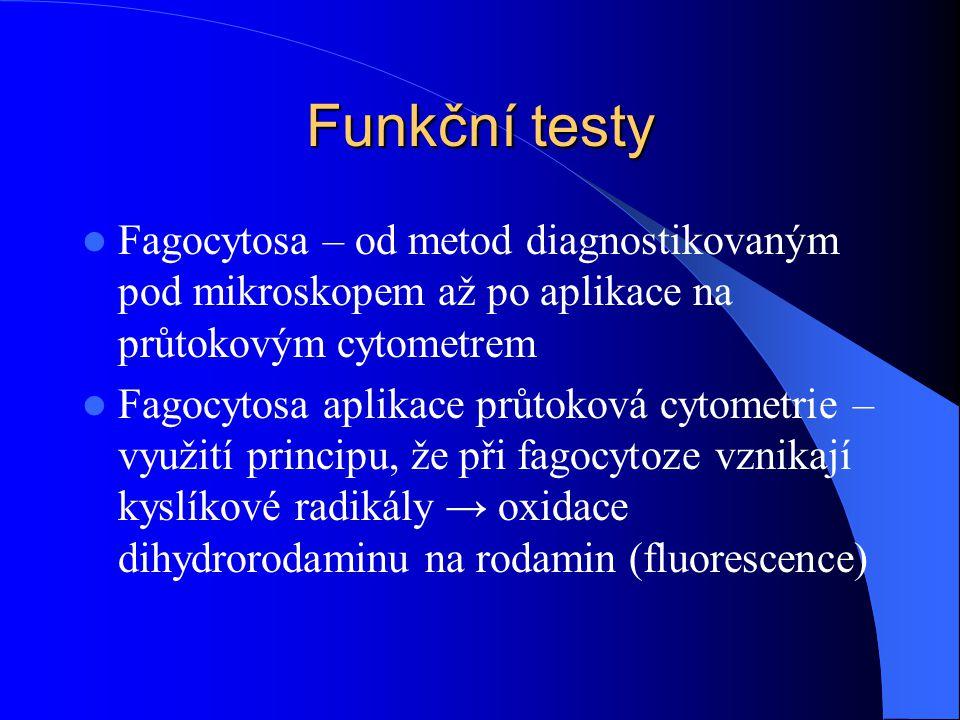 Funkční testy Fagocytosa – od metod diagnostikovaným pod mikroskopem až po aplikace na průtokovým cytometrem.