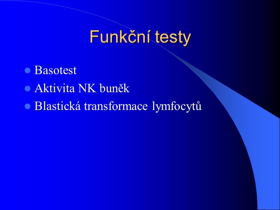 Funkční testy Basotest Aktivita NK buněk