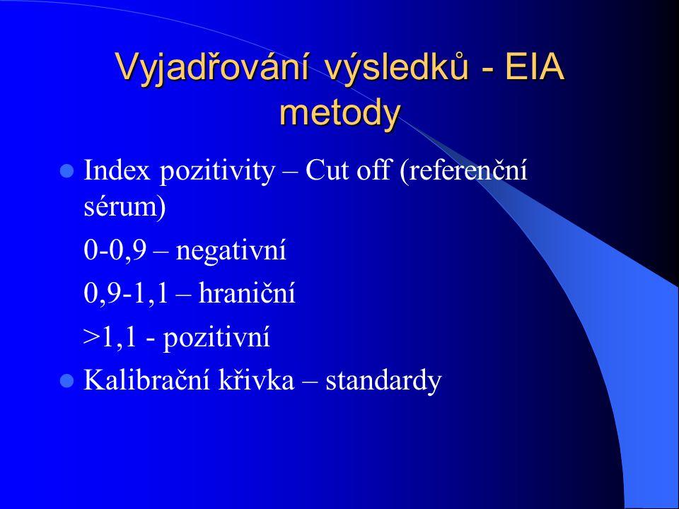 Vyjadřování výsledků - EIA metody