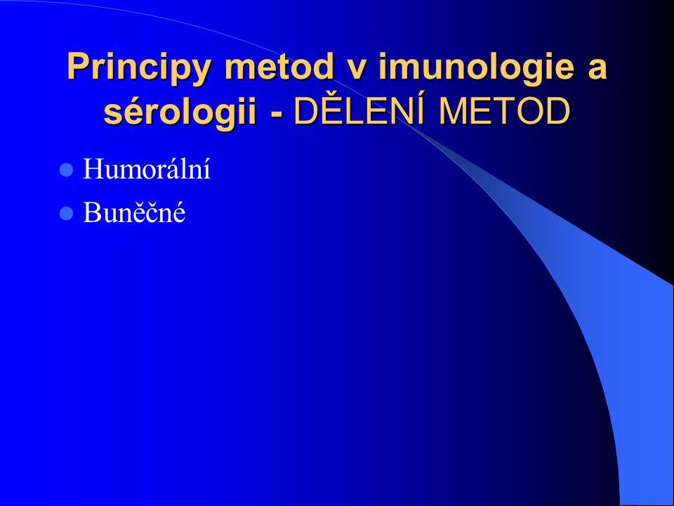 Principy metod v imunologie a sérologii - DĚLENÍ METOD