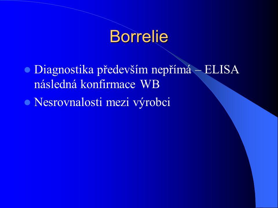 Borrelie Diagnostika především nepřímá – ELISA následná konfirmace WB