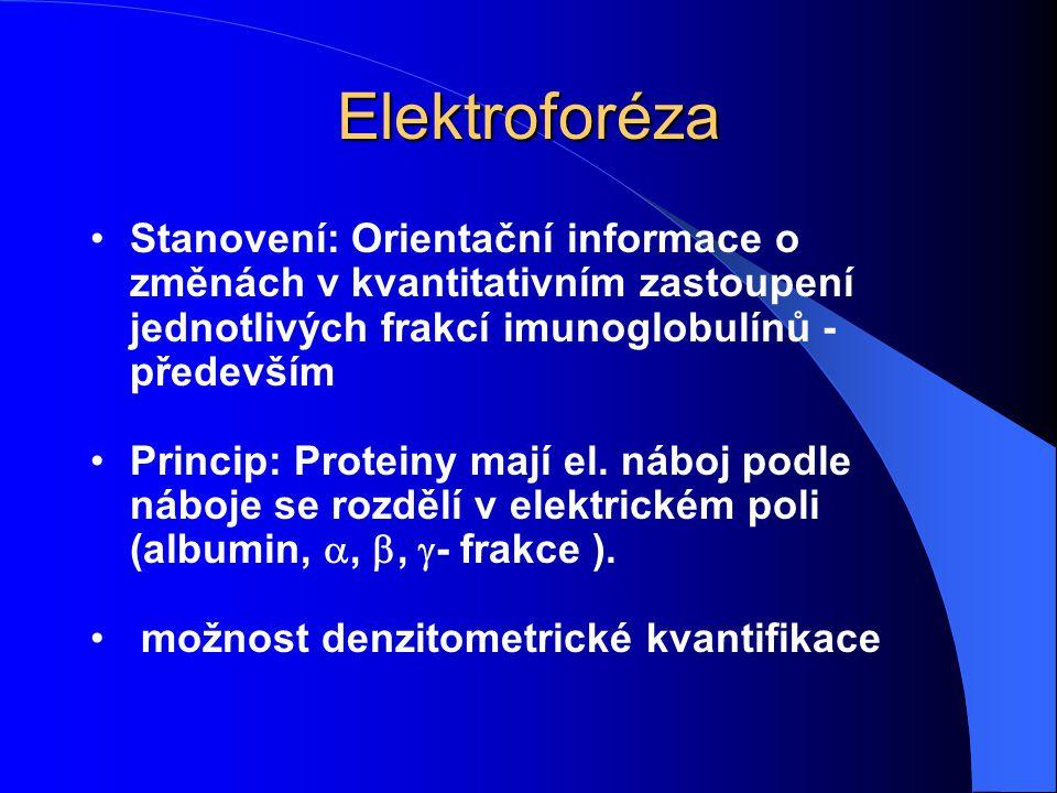 Elektroforéza Stanovení: Orientační informace o změnách v kvantitativním zastoupení jednotlivých frakcí imunoglobulínů - především.