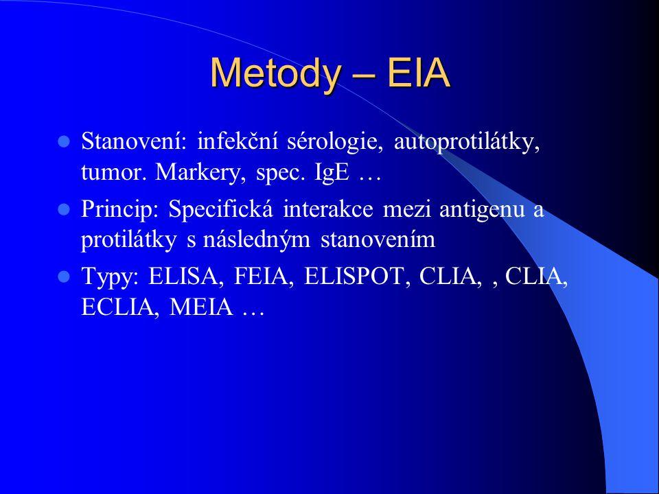 Metody – EIA Stanovení: infekční sérologie, autoprotilátky, tumor. Markery, spec. IgE …
