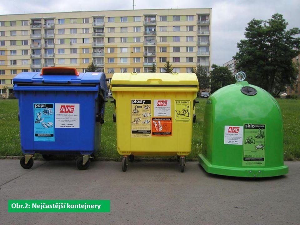 Obr.2: Nejčastější kontejnery