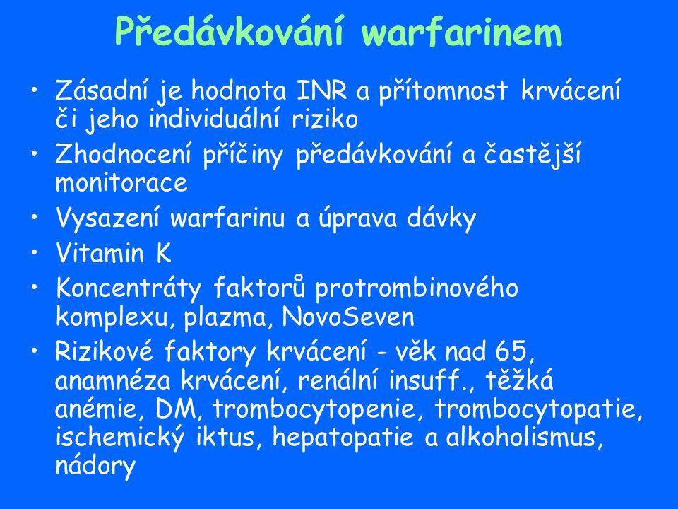 Předávkování warfarinem