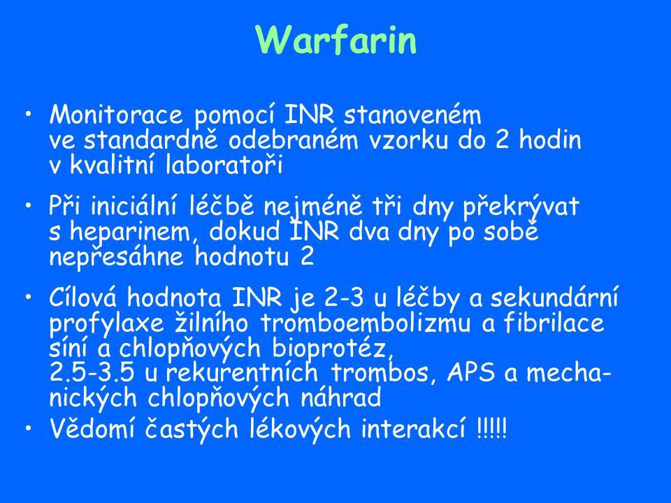 Warfarin Monitorace pomocí INR stanoveném ve standardně odebraném vzorku do 2 hodin v kvalitní laboratoři.