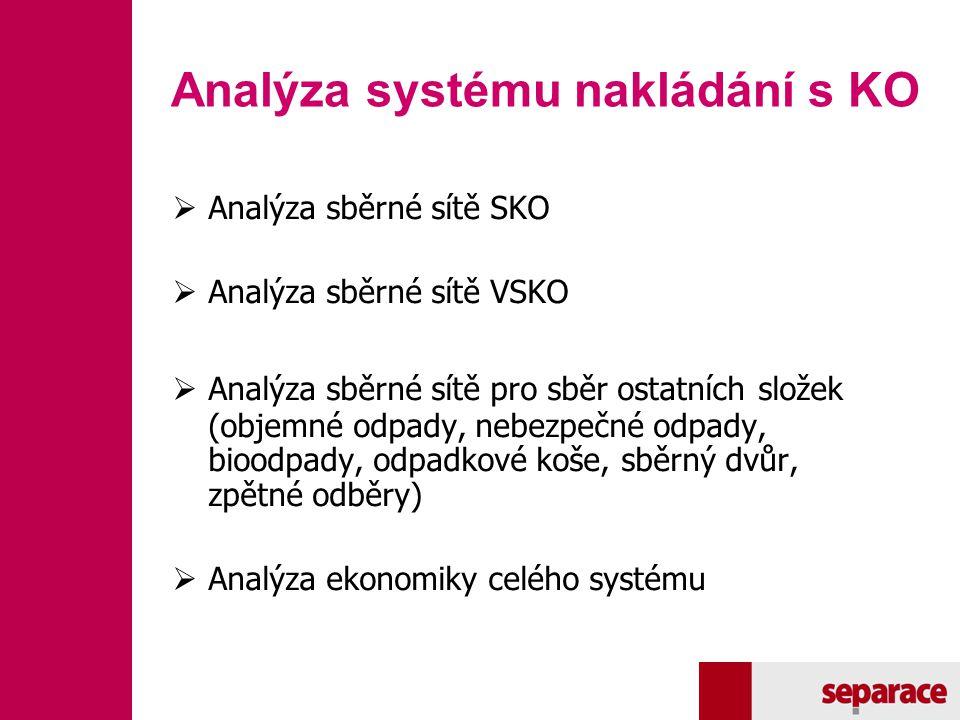 Analýza systému nakládání s KO