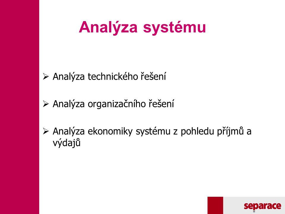 Analýza systému Analýza technického řešení