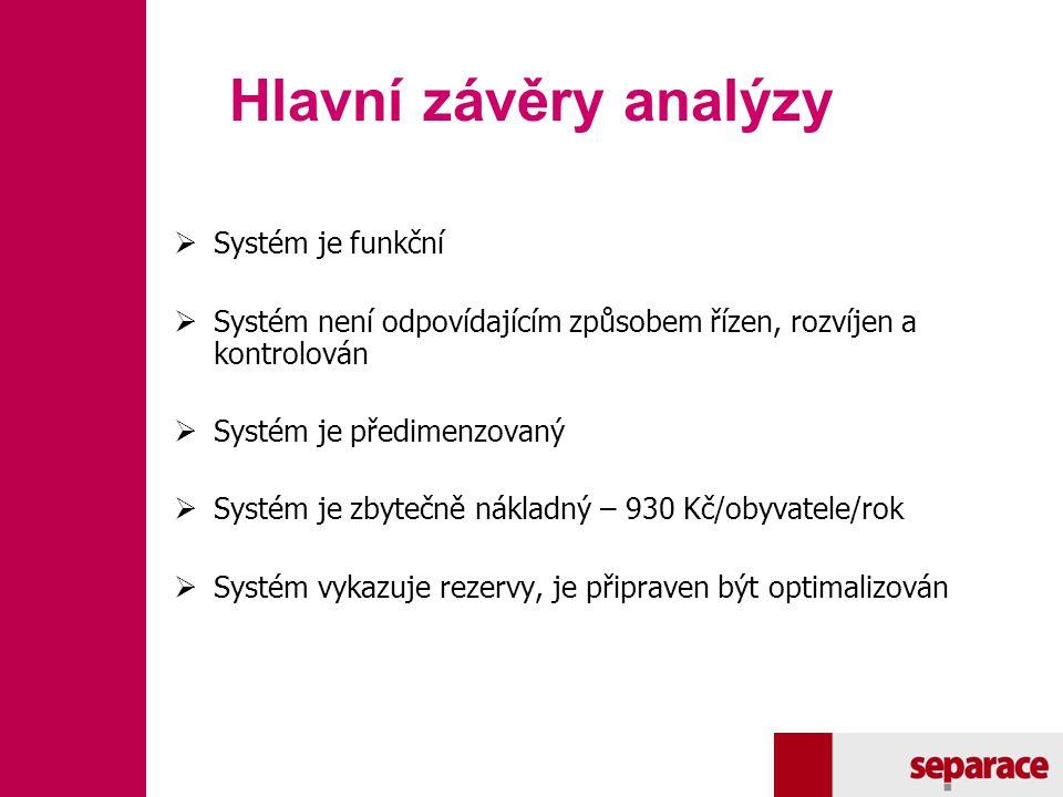 Hlavní závěry analýzy Systém je funkční