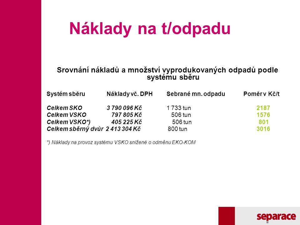 Srovnání nákladů a množství vyprodukovaných odpadů podle systému sběru