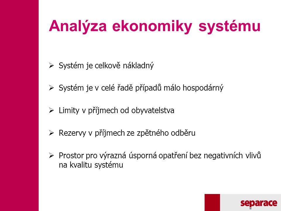 Analýza ekonomiky systému